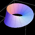 Möbius Groep